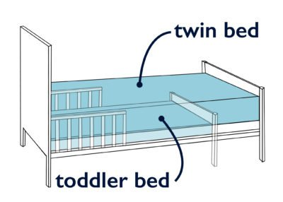 kid mattress size comparison toddler vs. twin