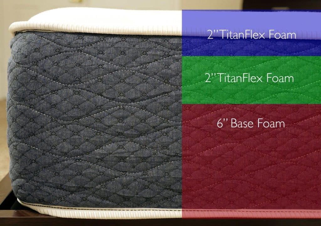 "Brooklyn Bedding mattress layers (top to bottom) - 2"" TitanFlex foam, 2"" TitanFlex foam, 6"" base foam"