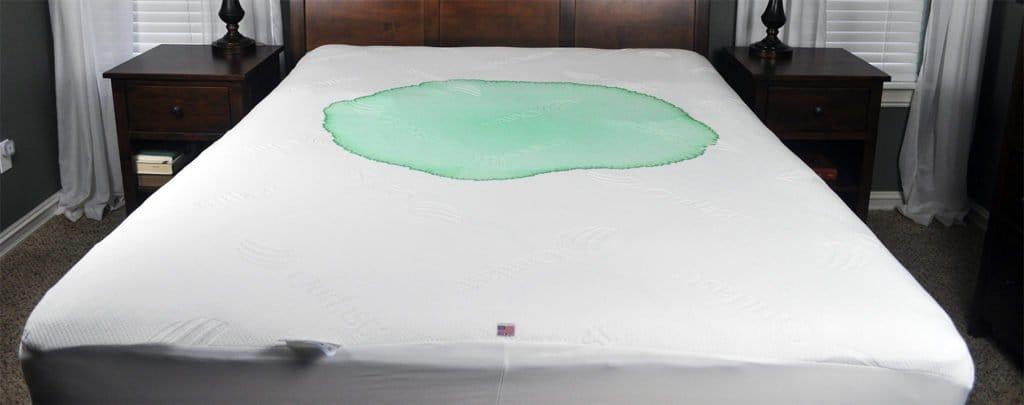 Slumber Cloud Dryline Mattress Protector Review Sleepopolis
