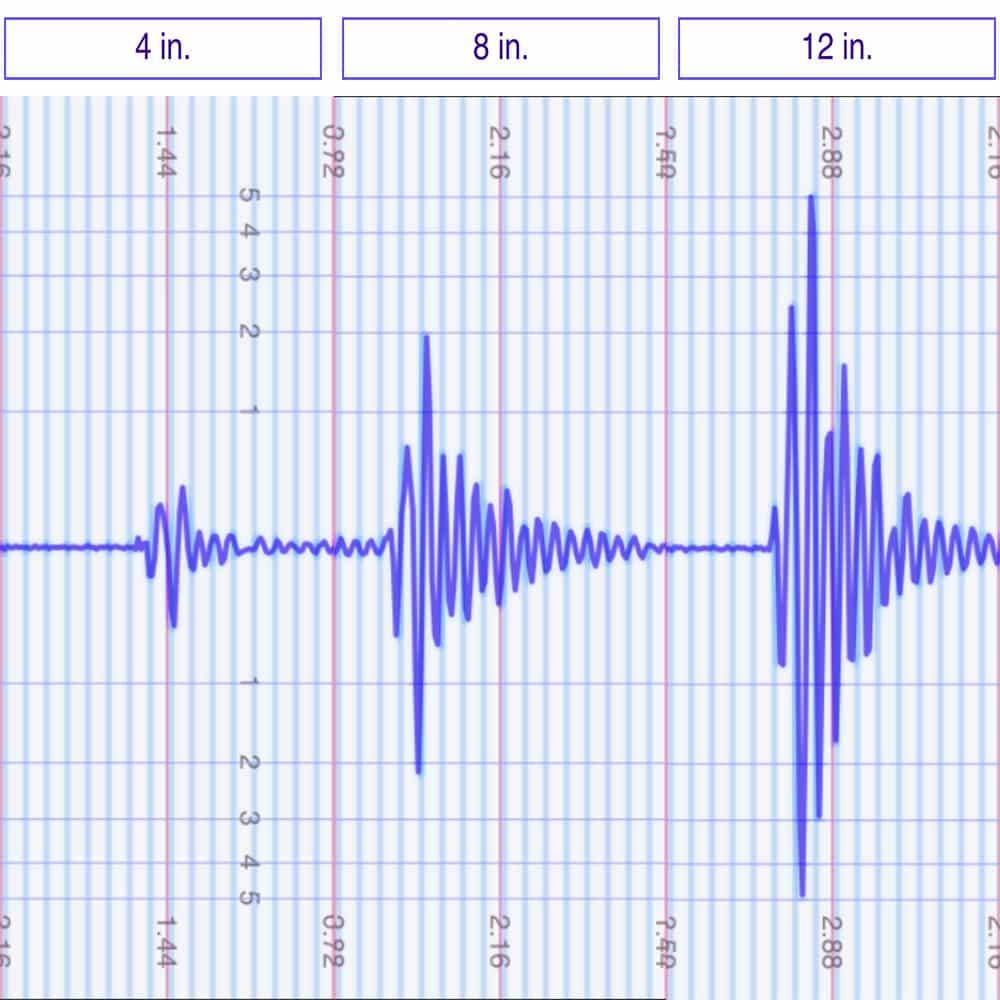 Casper Wave Mattress Motion Transfer Test