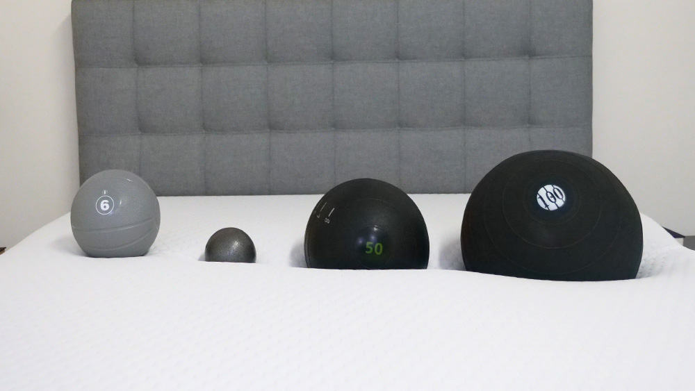 Nest - Alexander Hybrid Contour Mattress Sinkage Test