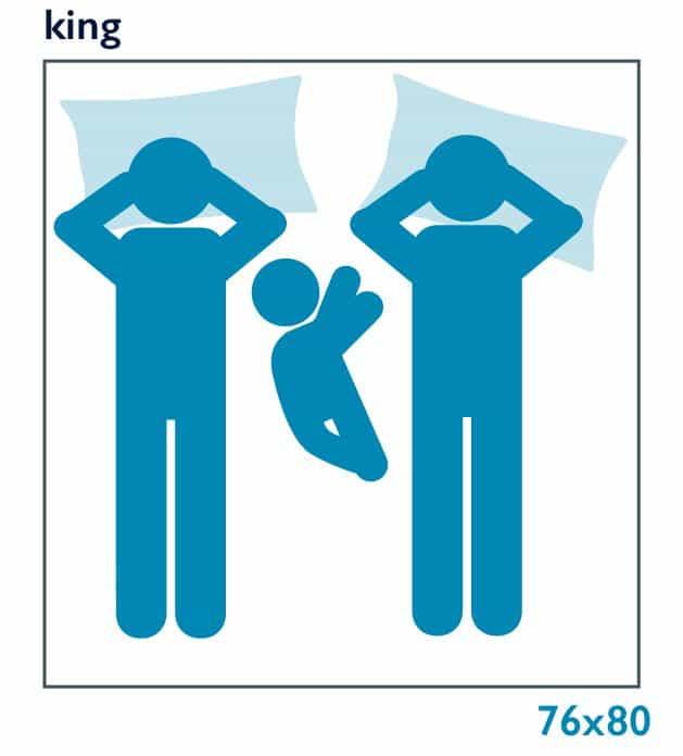 Sheets For Kings Vs California King Beds Sleepopolis