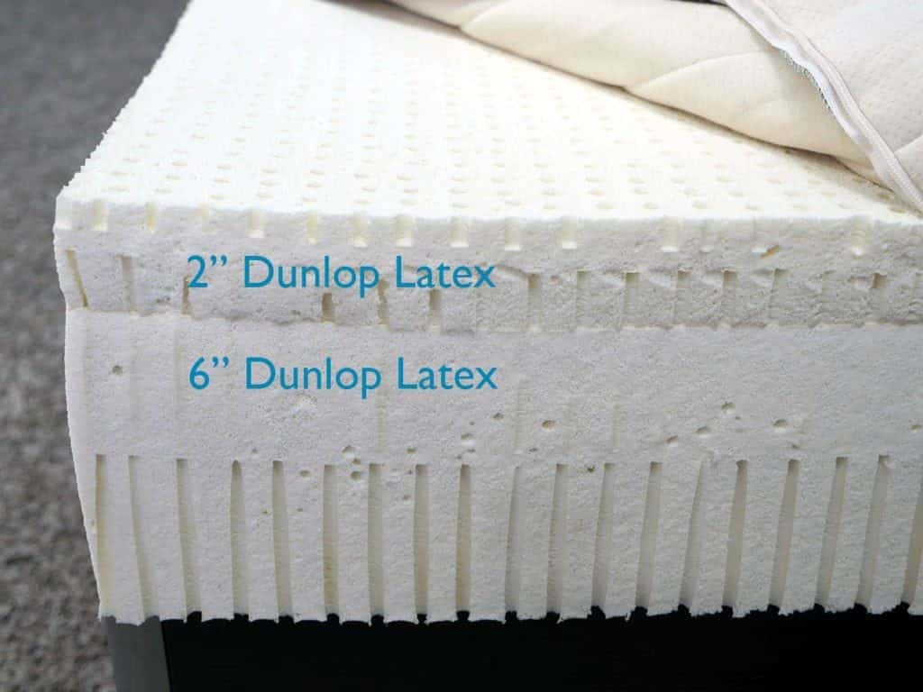 zoned products latex mattress cutaway experts talalay original
