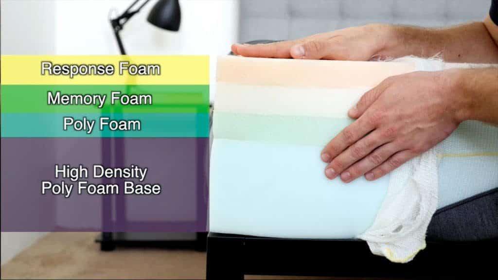 Casper-Mattress-Construction-1024x576-1024x576 Foam Vs. Spring Mattress — Picking the Right One for You