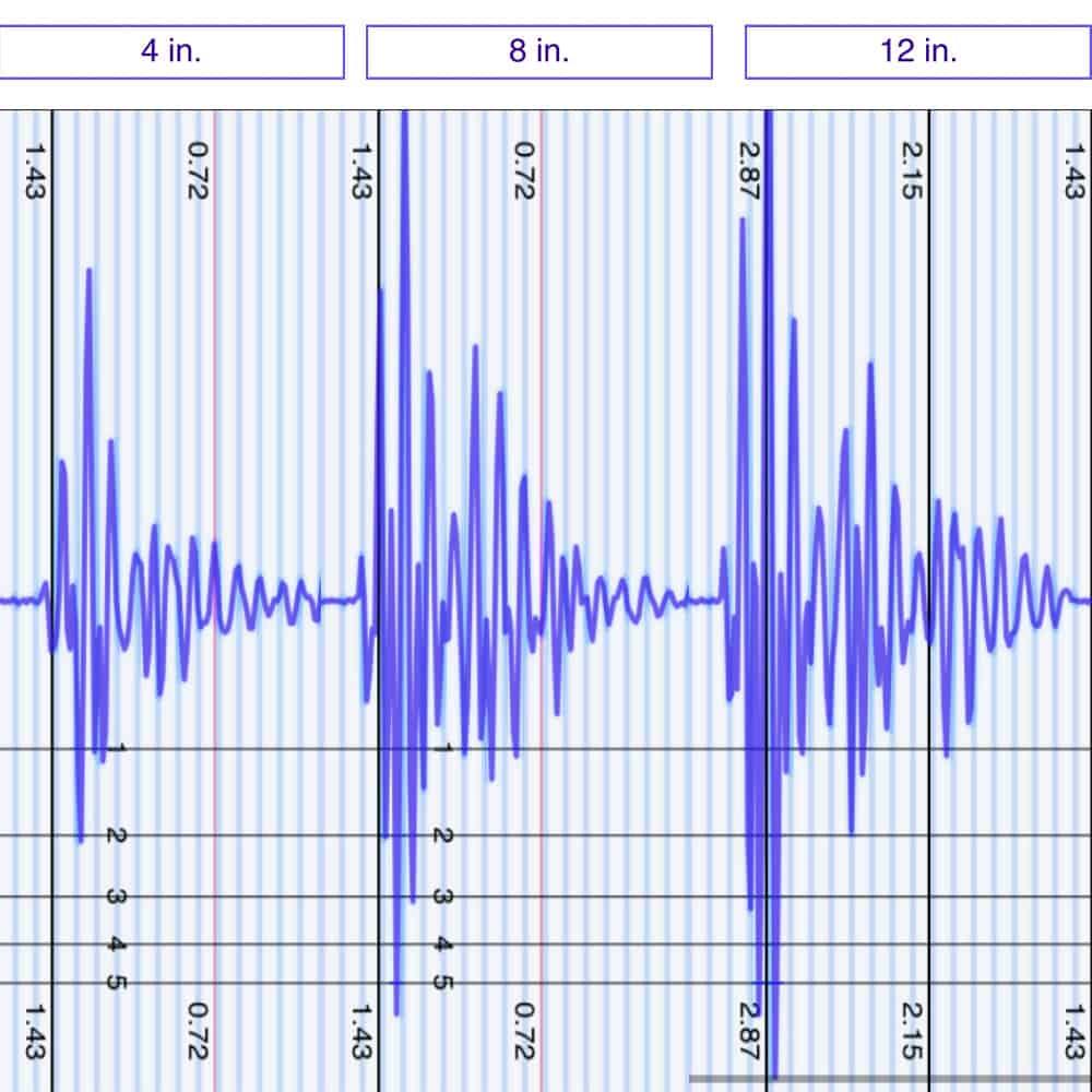Zenhaven Plush Motion Transfer