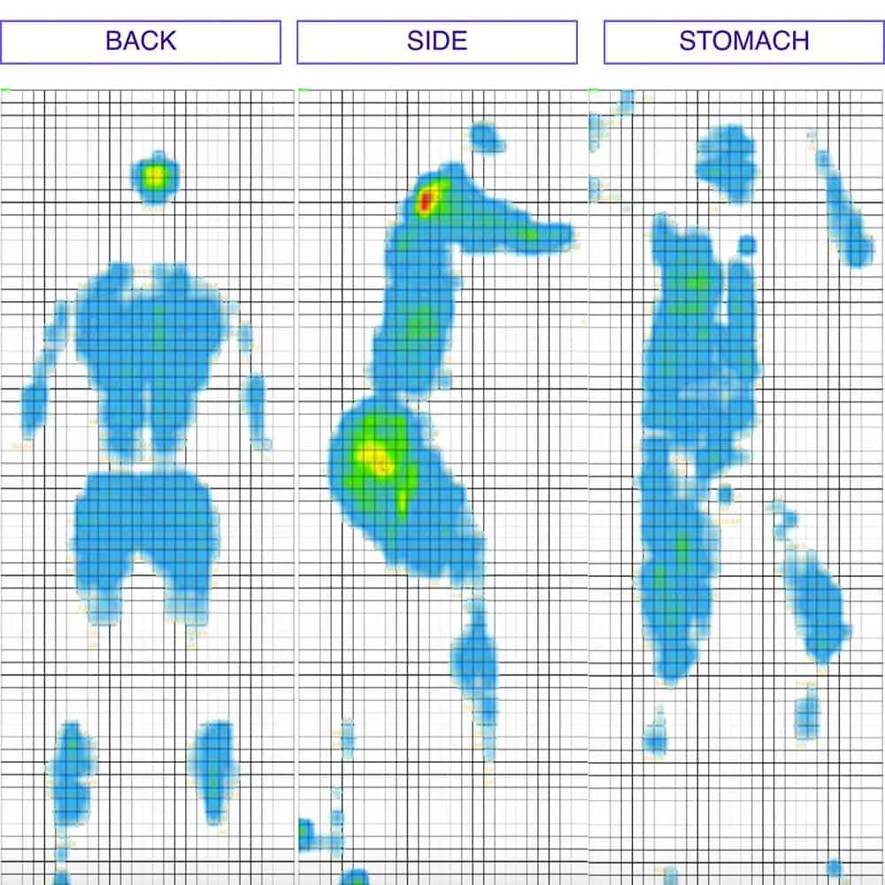 Zenhaven Plush Pressure Map