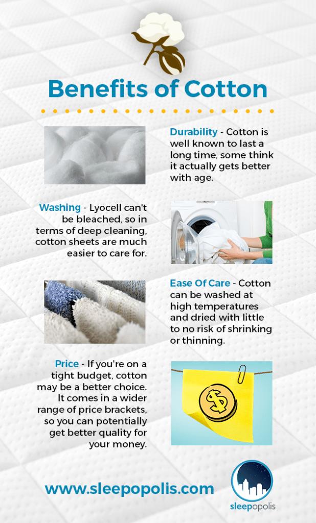 Benefits of cotton