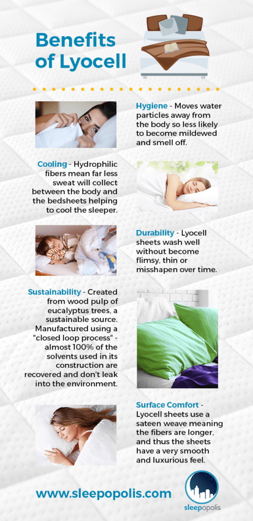 Benefits of Lyocell