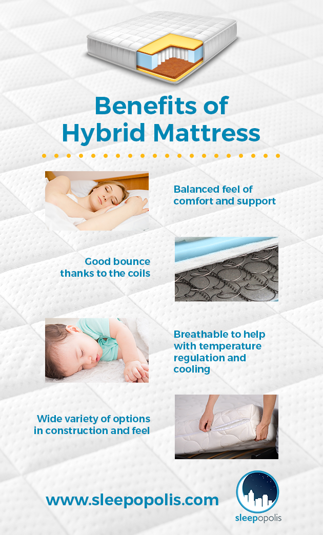 Benefits of a Hybrid Mattress Infographic