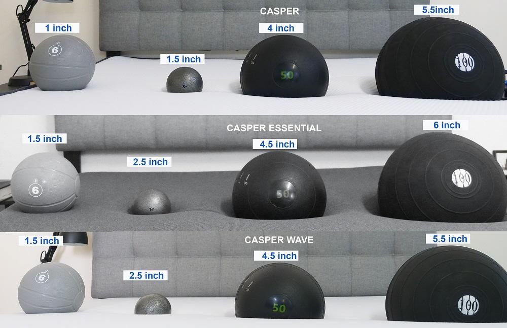 Casper Comparison Sinkage
