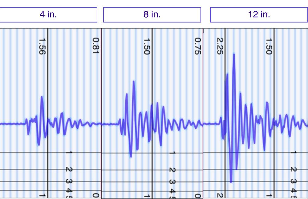 Purple-3-Motion-Transfer New Purple Mattress Review - Purple 2, 3, 4 Detailed