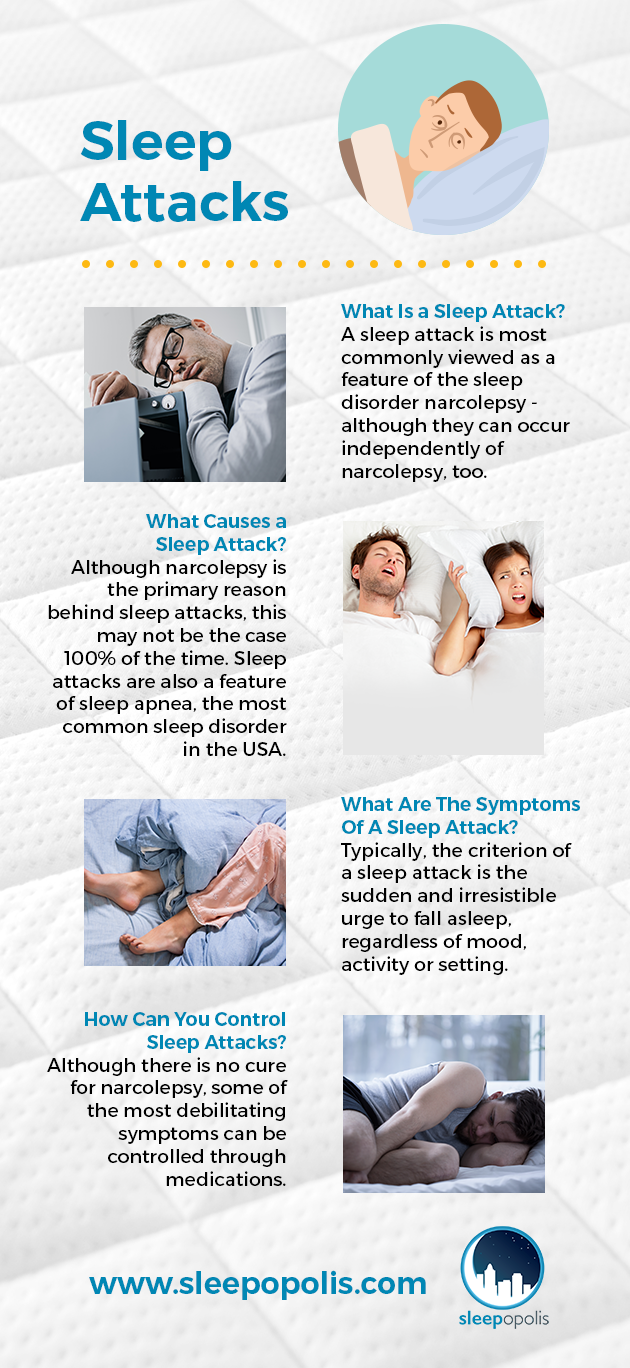 An infographic explaining What Is a Sleep Attack?