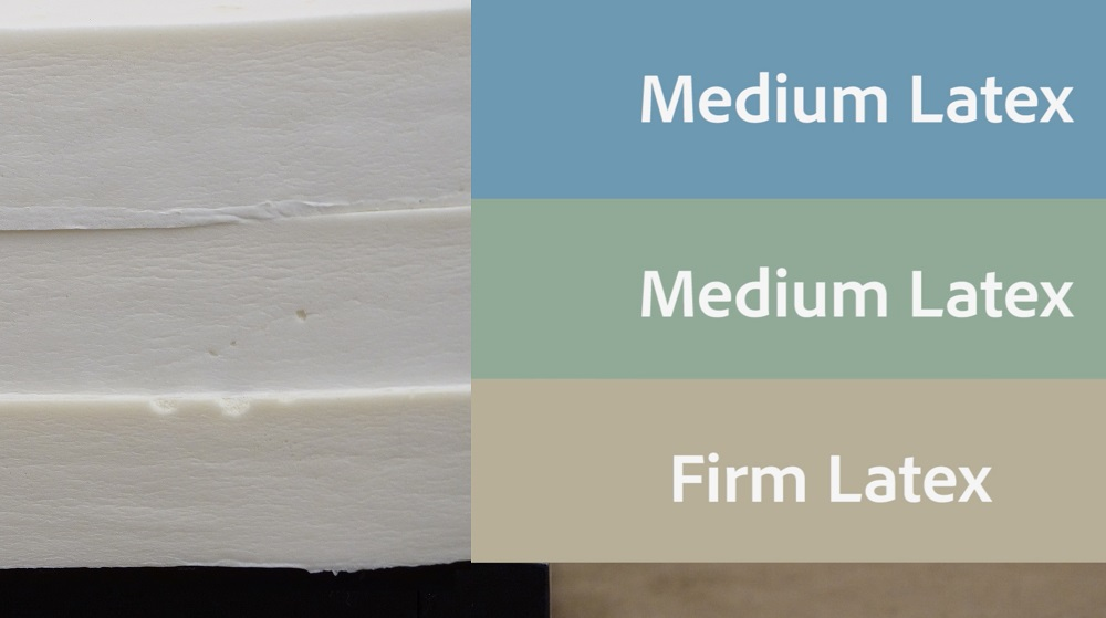 Spindle-Constuction Spindle Mattress Review