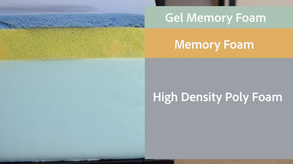 Tomorrow Sleep Memory Foam Construction