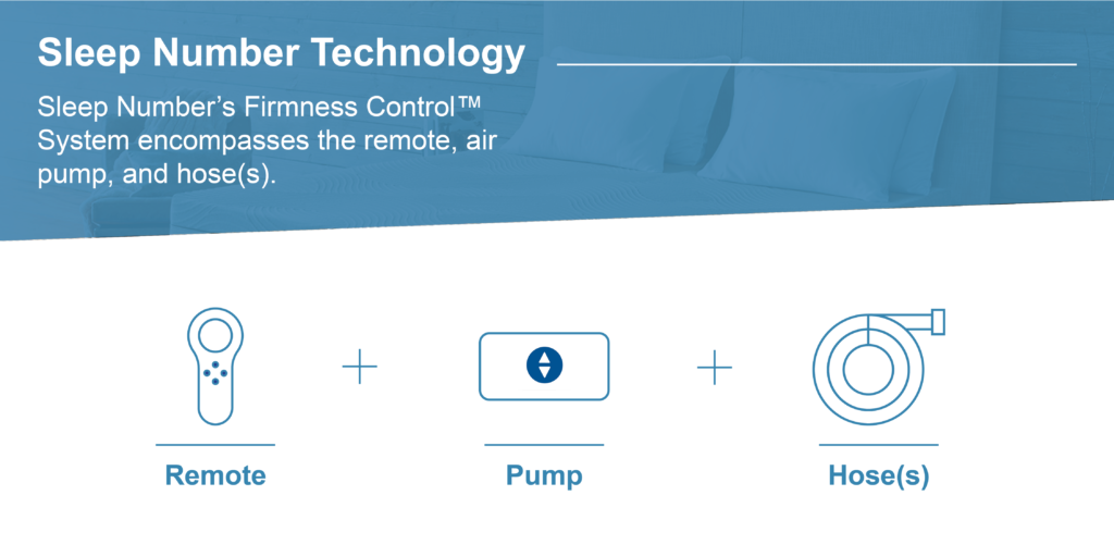 Sleep Number Firmness Control Sleep Number