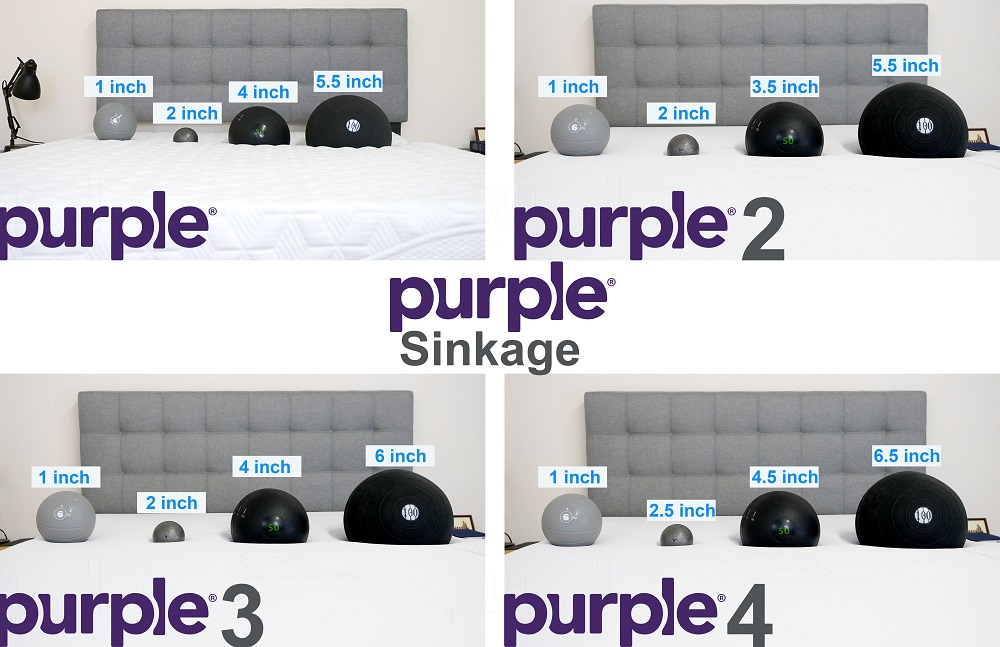 Purple Comparison Sinkage