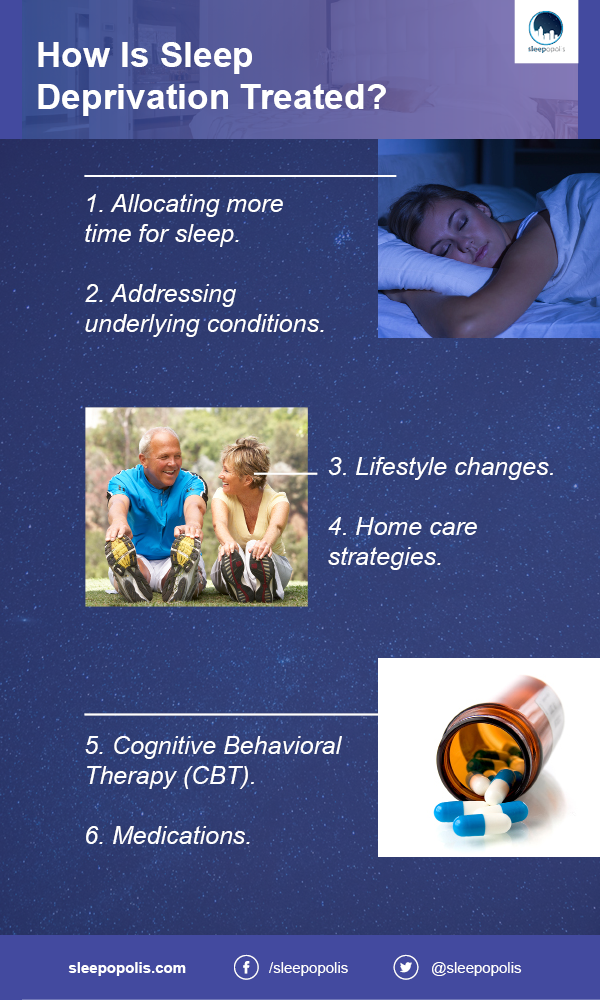 Some common treatments for sleep deprivation