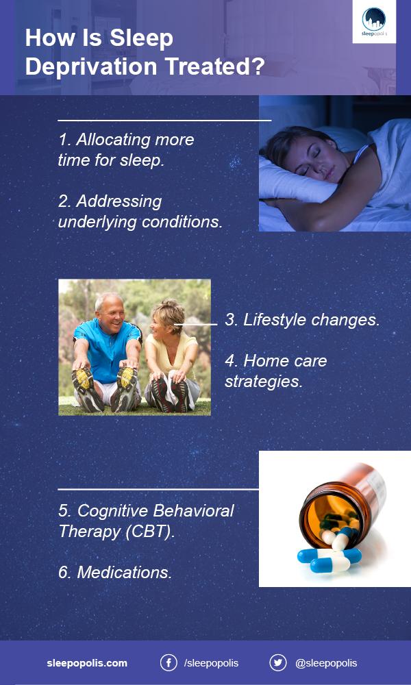 How Is Sleep Deprivation Treated