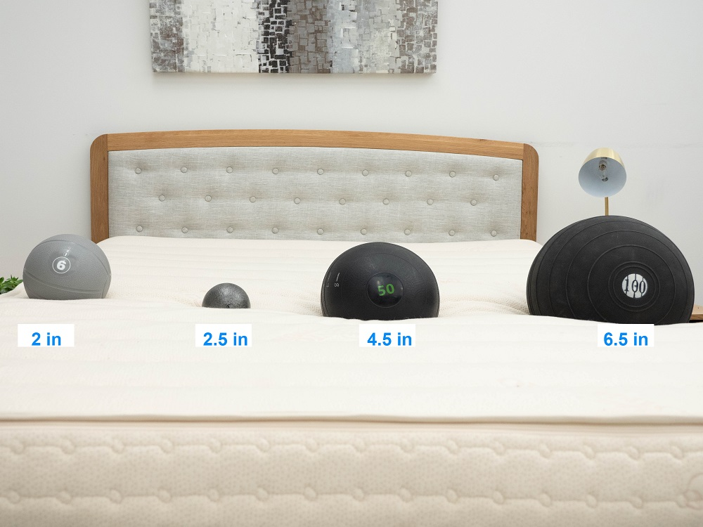 Plushbeds mattress sinkage