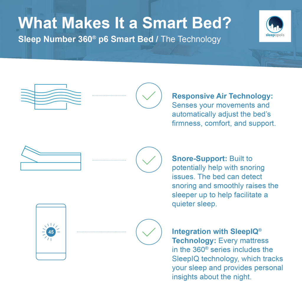 P6 360 smart bed features