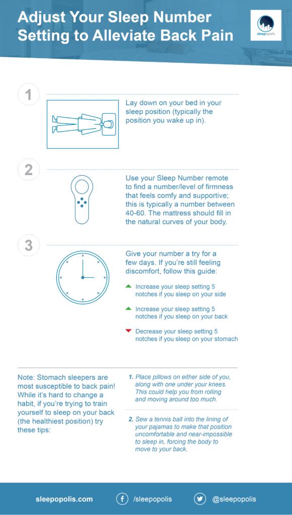 Sleep Number mattresses for chronic pain