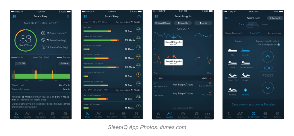 Sleep Number SleepIQ System