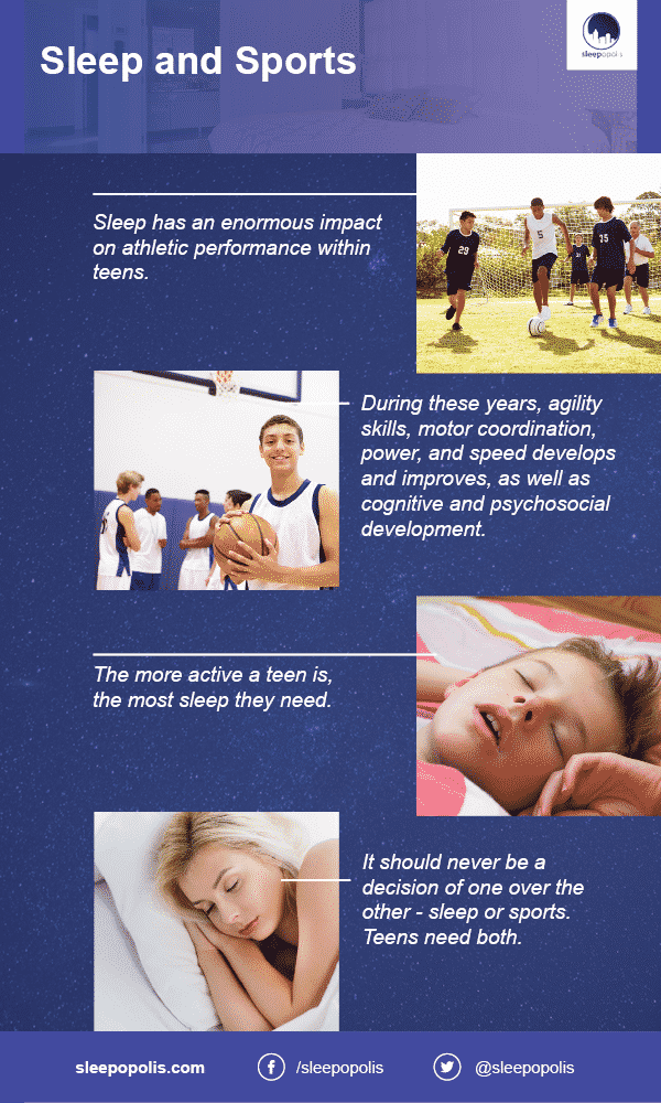 The connection between sleep and sports for teens