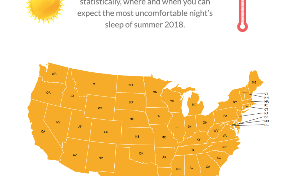 Which States Sleep The Most Uncomfortably In Summer?
