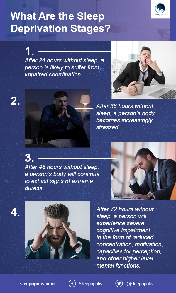 What Are the Sleep Deprivation Stages