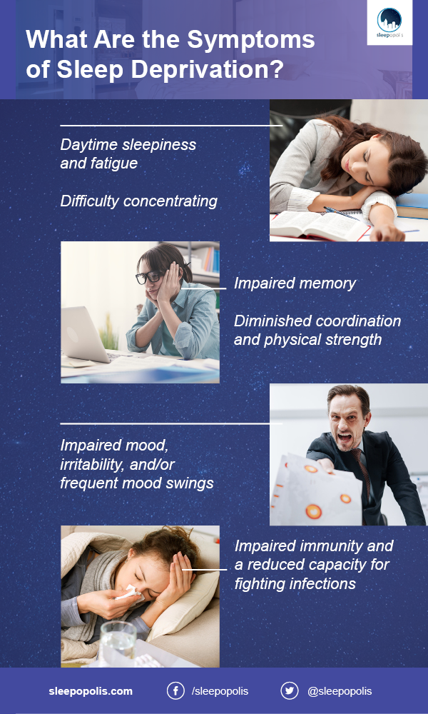 Some common symptoms of sleep deprivation