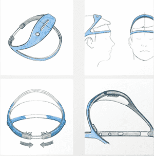 Technology in a sleep headband