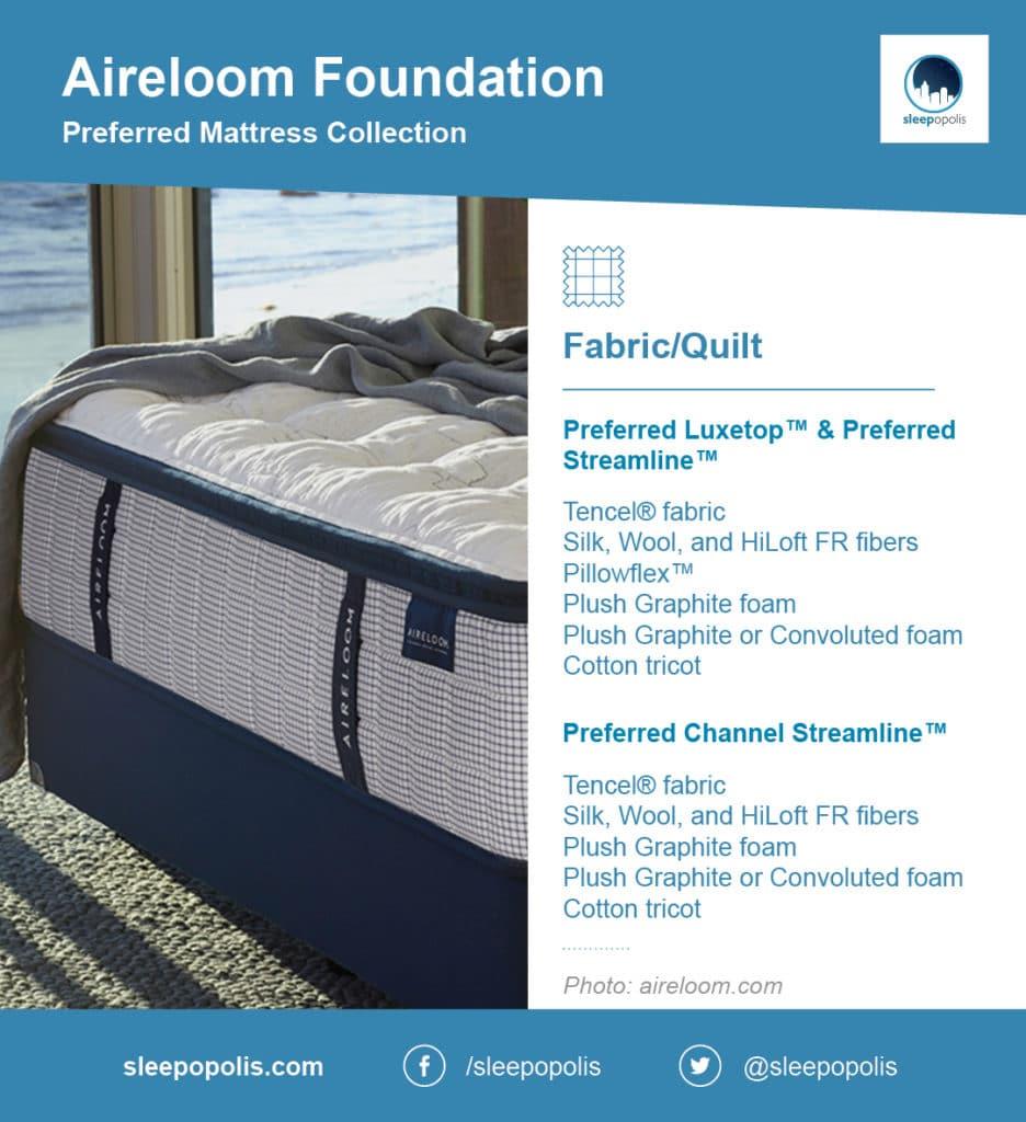 Breakdown to Aireloom mattress