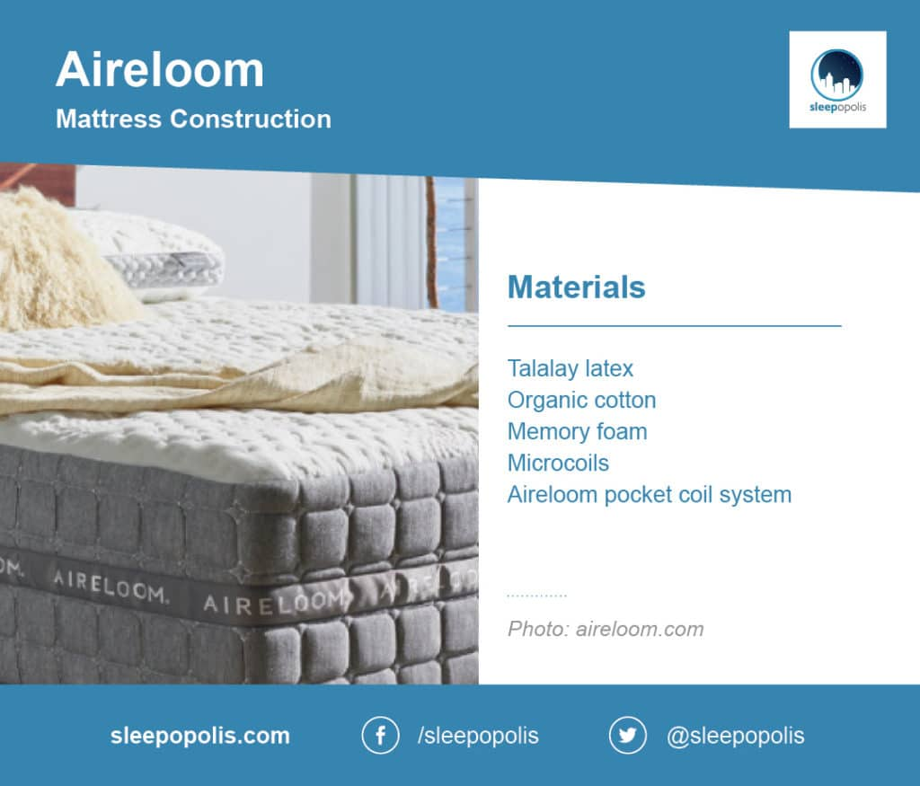 Aireloom mattress construction