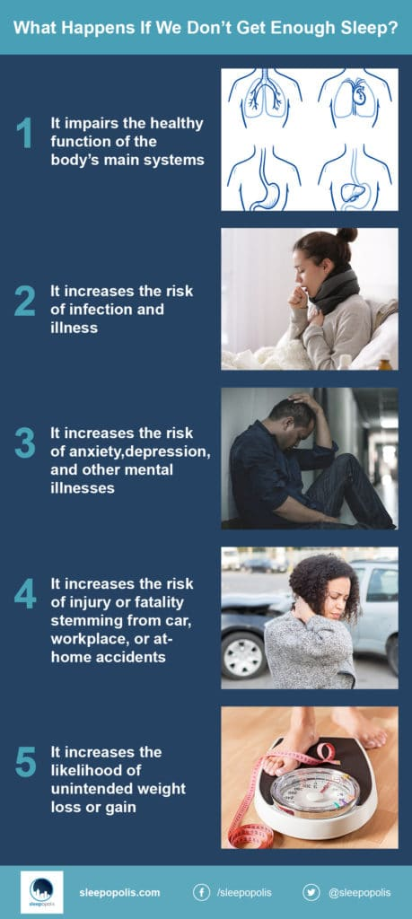 Infographic on impact of sleep deprivation
