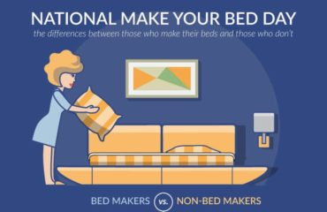 Happy National Make Your Bed Day! See Our Survey Results