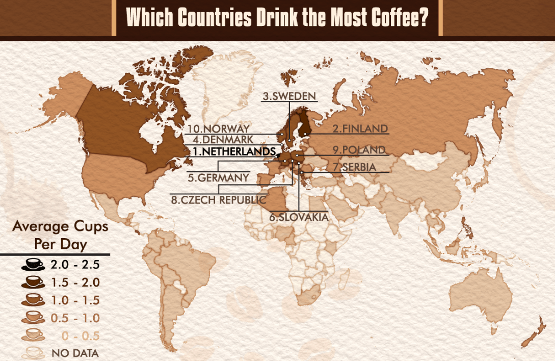 Which Countries Drink The Most Coffee