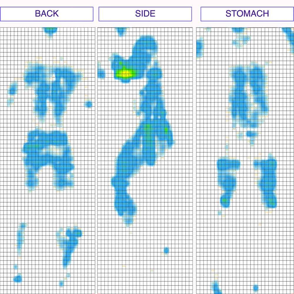 Leesa 2 Pressure Map