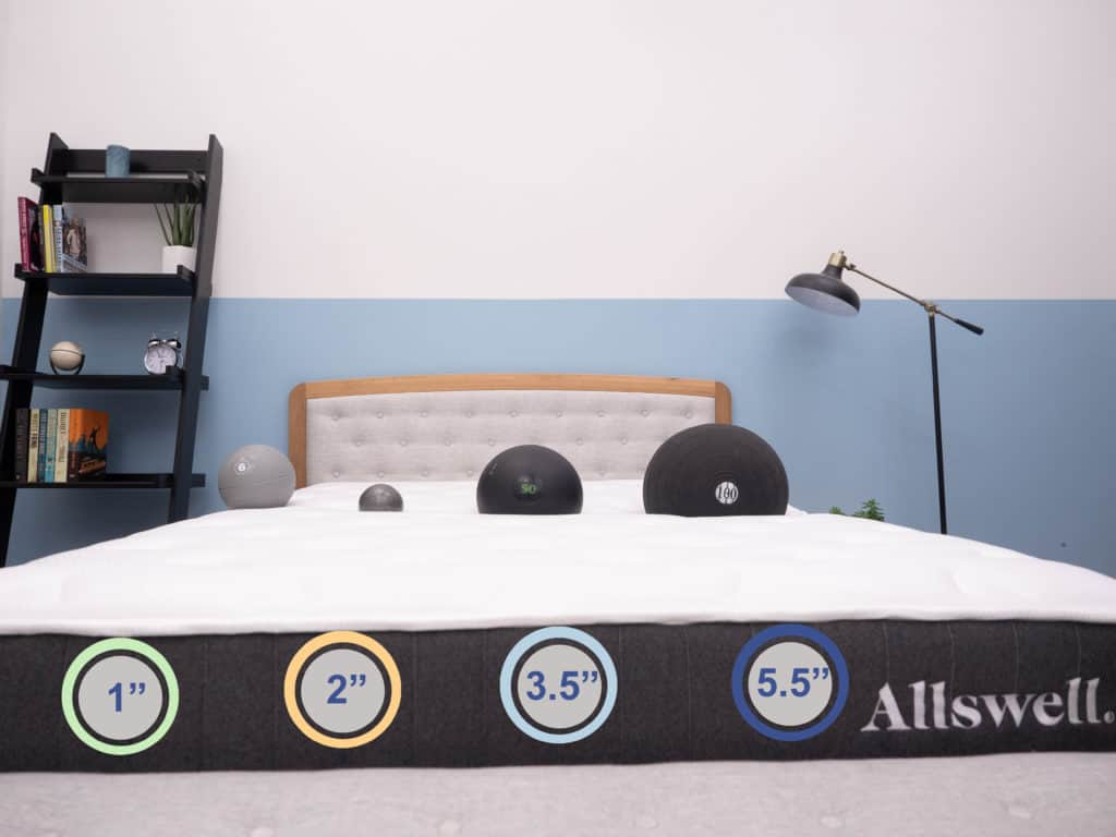 Allswell mattress sinkage