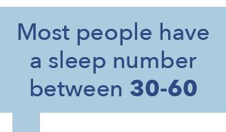 SO_SleepNumberUltimateGuide_SleepNumberFact Ultimate Guide to Sleep Number Scale Settings