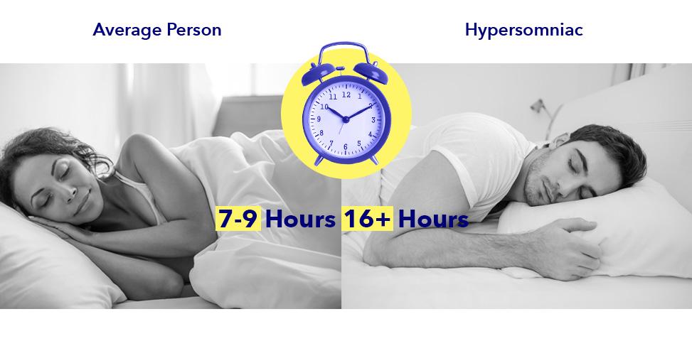 Hypersomnia vs Regular Sleeper