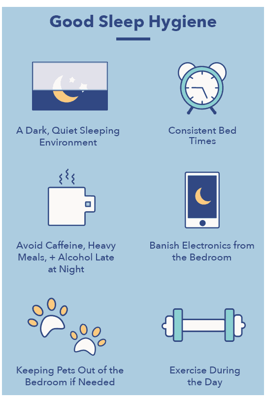 Sleep Education article, sleep hygiene graphic