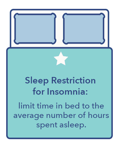 Sleep Education article graphic, insomnia vs hypersomnia