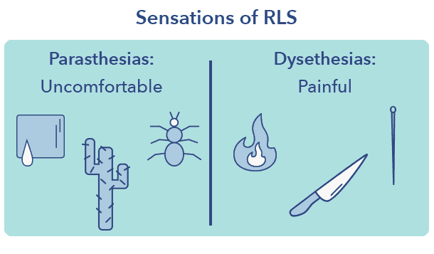 Sleep Education Article, Restless Legs Syndrome, Parasthesias and Dysethesias