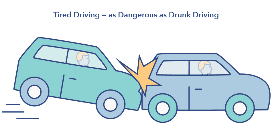 Sleep Debt article graphic, tired driving