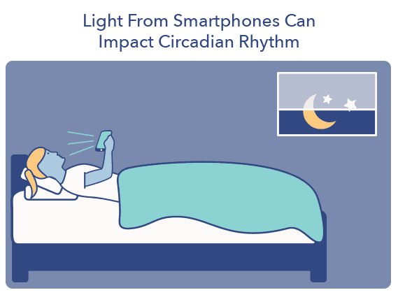 circadian rhythm article, blue light from screen
