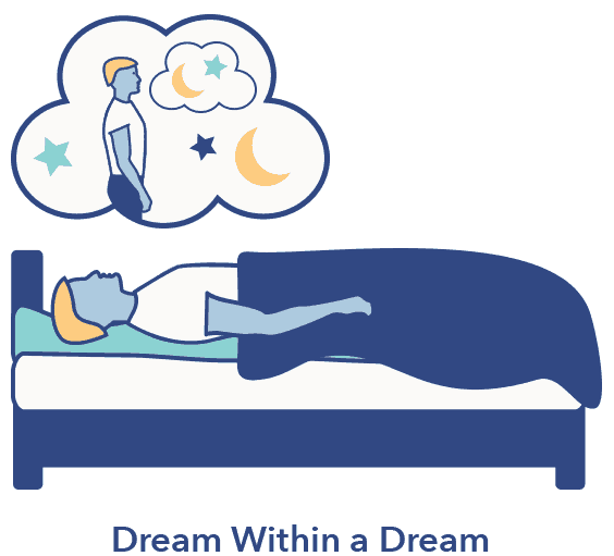 Sleep education graphic, lucid dreams