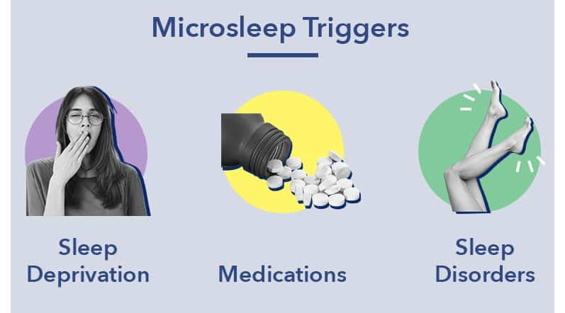 Microsleep Triggers