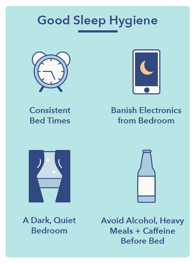Sleep Education article, 4 stages of sleep graphic