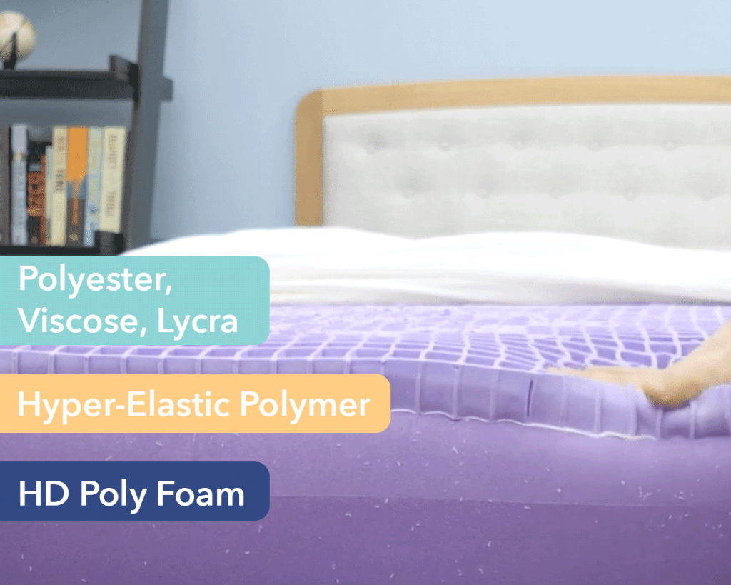 Purple Mattress Review 2019 Update And Purple Vs Casper