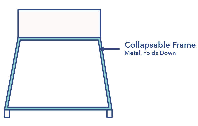 Collapsable Frame